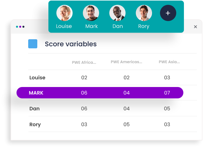 Individual Level Scores Image