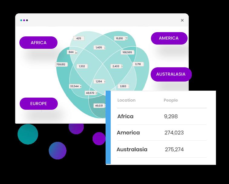 Visualising data